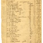 Inventory Sheet of the Goods and Chattles of Caspar Wistar