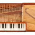 Action of a square piano made by Charles Albrecht and Joshua Baker, Philadelphia, 1800-1805