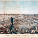 Bird's Eye View of the Brooklyn Bridge during its Official Dedication, 1883