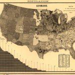 Percentage of German Population 1880