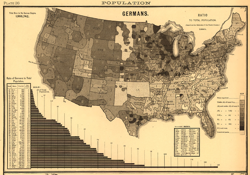 Percentage of German Population 1880